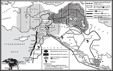 Передняя Азия во II–I тысячелетиях до н. э.