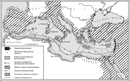 Финикийская колонизация
